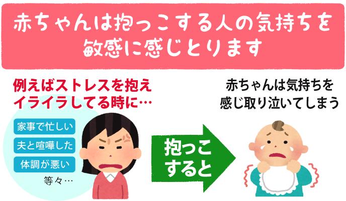 赤ちゃんが抱っこする親の気持ちを感じ取ることを説明