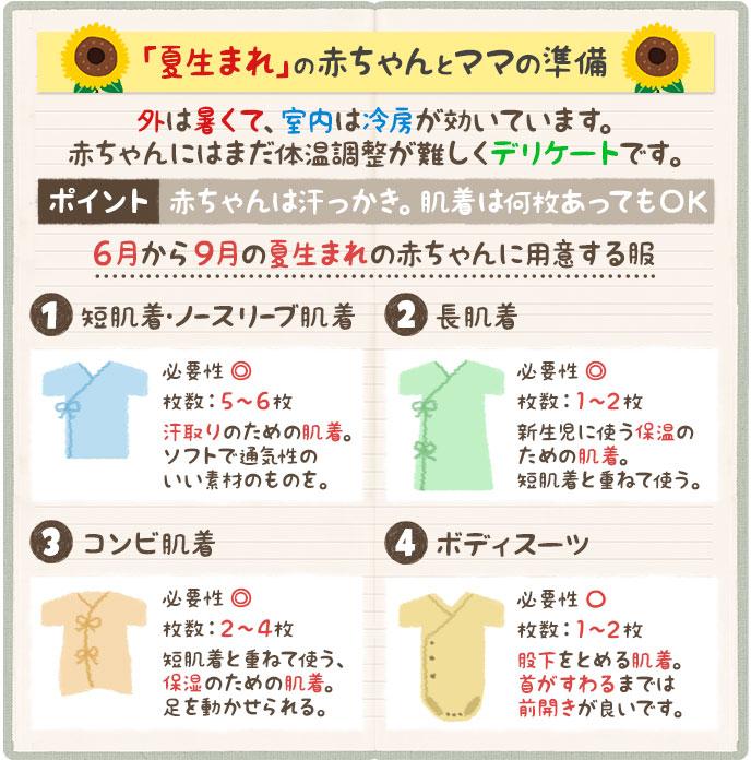 夏生まれの赤ちゃんに用意した出産準備リスト