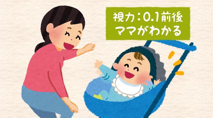赤ちゃんの視力の解説画像