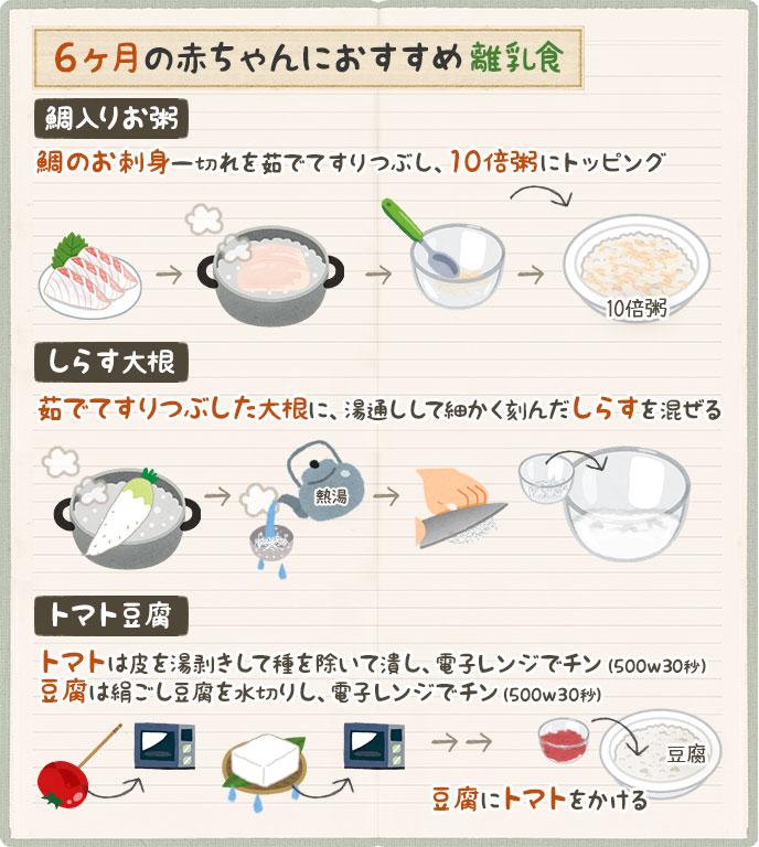 6ヶ月の赤ちゃんにおすすめの離乳食レシピ画像