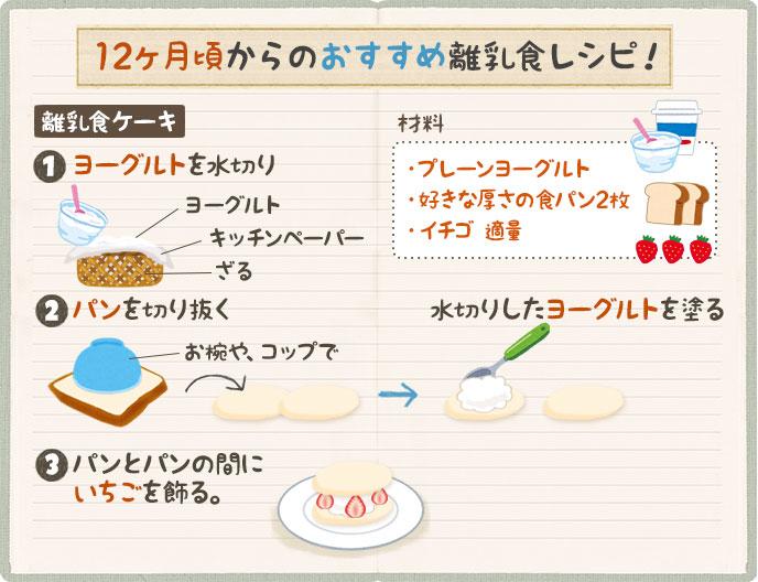 離乳食ケーキの画像