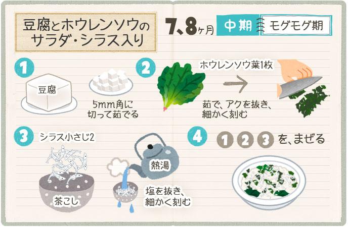豆腐とホウレンソウのサラダ・シラス入りの作り方