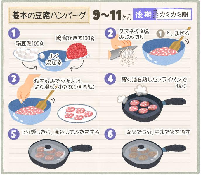 基本の豆腐ハンバーグの作り方