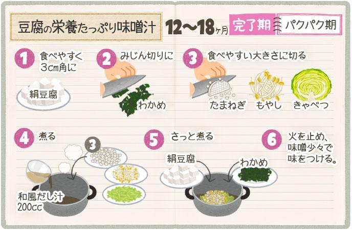 豆腐の栄養たっぷり味噌汁の作り方