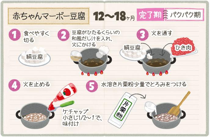 赤ちゃんマーボー豆腐の作り方