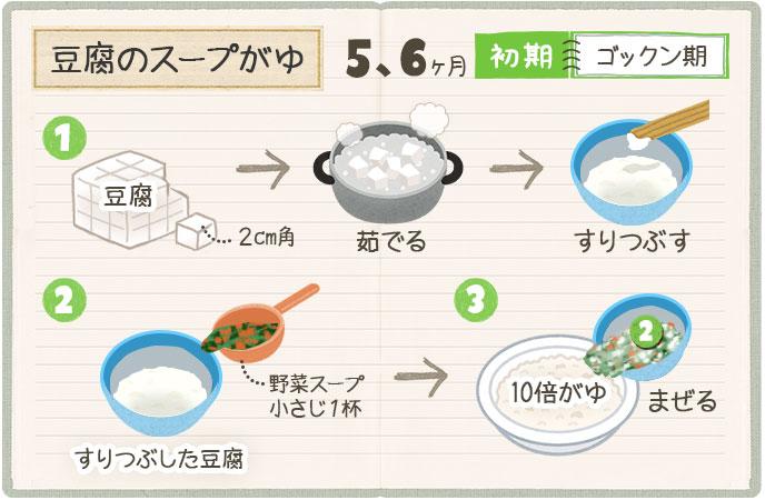 豆腐のスープがゆの作り方