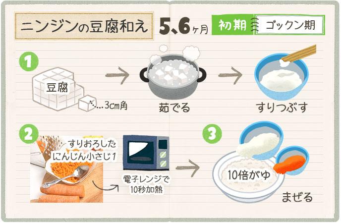 ニンジンの豆腐和えの作り方