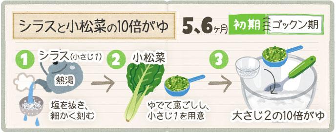シラスと小松菜の10倍がゆの作り方