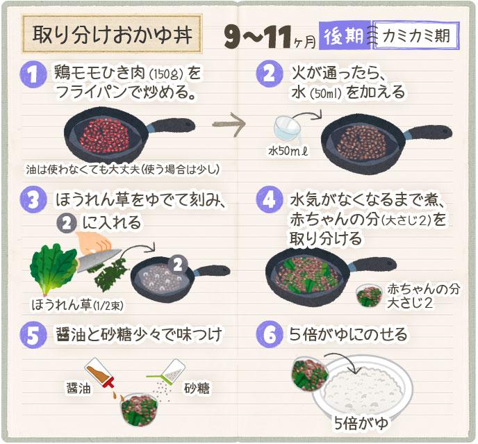 取り分けおかゆ丼の作り方