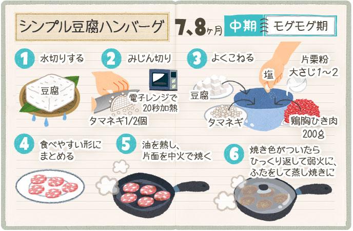 シンプル豆腐ハンバーグの作り方
