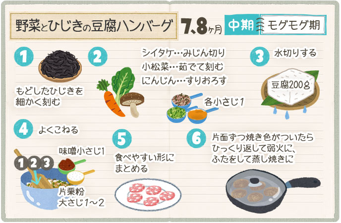 野菜とひじきの豆腐ハンバーグの作り方