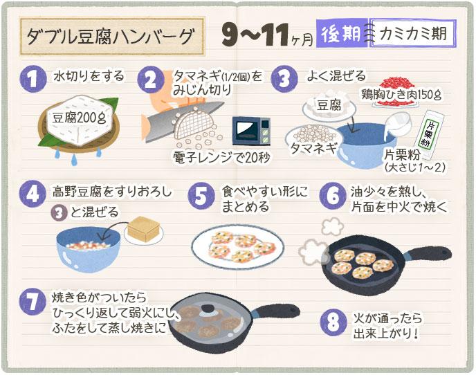 ダブル豆腐ハンバーグの作り方