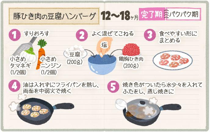 豚ひき肉の豆腐ハンバーグの作り方