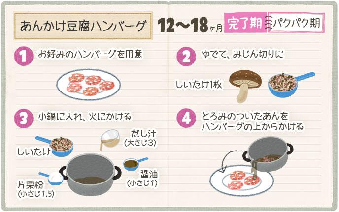 あんかけ豆腐ハンバーグの作り方
