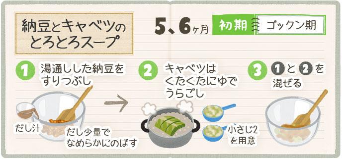 納豆とキャベツのとろとろスープの画像