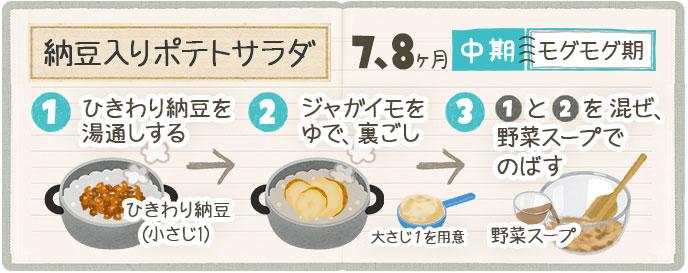 納豆入りポテトサラダの画像