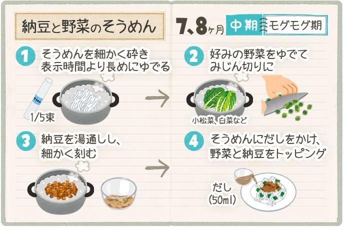 納豆と野菜のそうめんの画像
