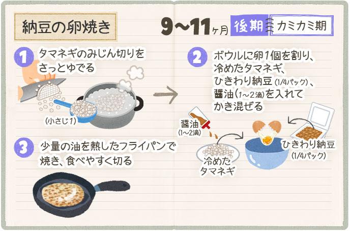 納豆の卵焼きの画像