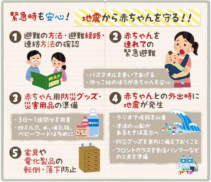 地震から赤ちゃんを守る方法
