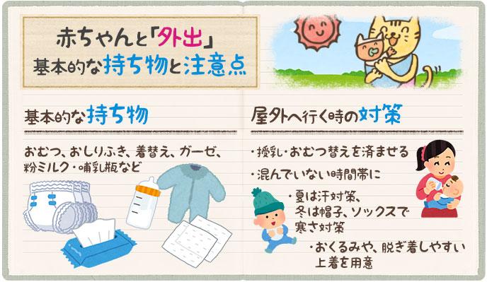 赤ちゃんと外出するときの持ち物と注意点