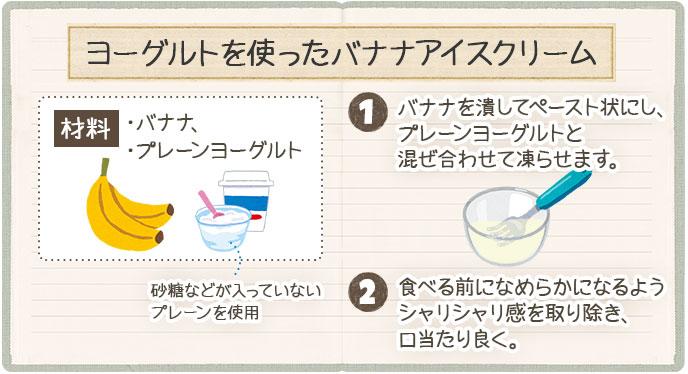 ヨーグルトを使ったバナナアイスクリームのレシピ