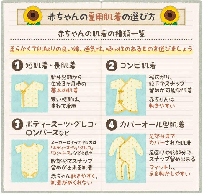 赤ちゃんの夏用肌着の選び方