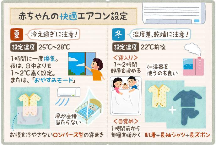 赤ちゃんが快適に過ごせるエアコン設定温度