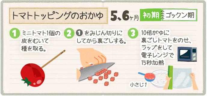 トマトトッピングのレシピ