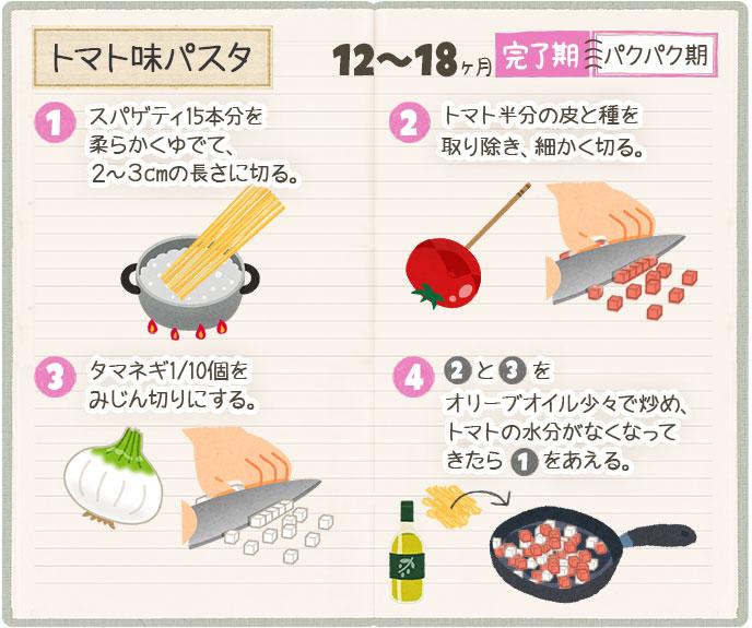 トマト味パスタのレシピ