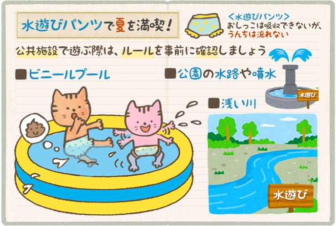 夏を満喫する水遊びのマナー