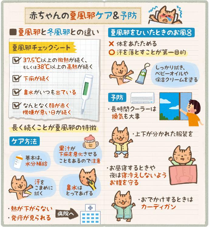 赤ちゃんの夏風邪ケアと予防