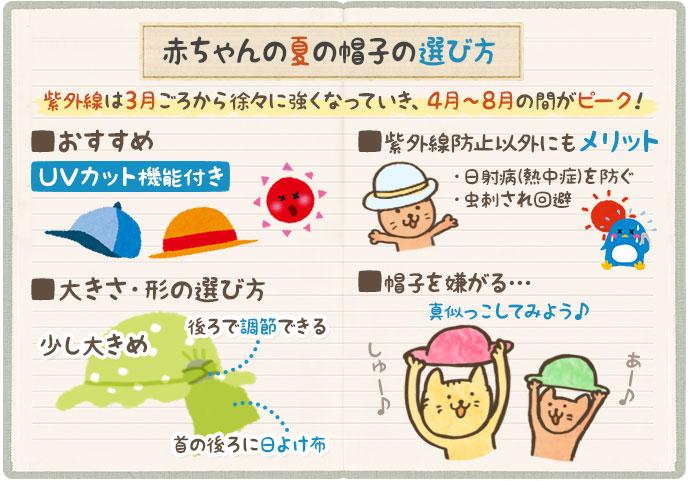 赤ちゃんの夏の帽子の選び方