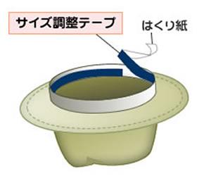 帽子サイズ調整テープの画像