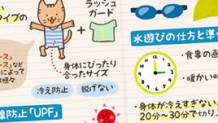 赤ちゃんの水着|月齢&シーン別のおすすめタイプ・選び方
