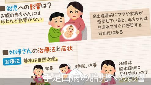 手足口病に妊婦は感染しやすい?胎児への影響&治療法