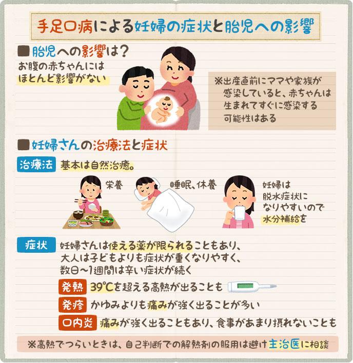 手足口病による妊婦と胎児の影響