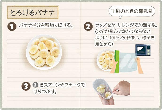 とろけるバナナの画像