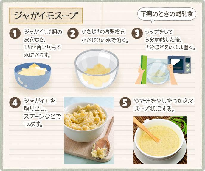 ジャガイモスープの画像