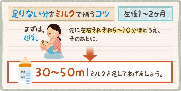 生後1ヶ月~2ヶ月の足りない分をミルクで補うコツ