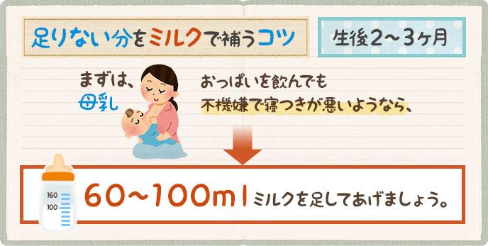 生後2ヶ月~3ヶ月の足りない分をミルクで補うコツ