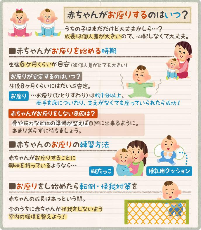 赤ちゃんがお座りする時期の画像