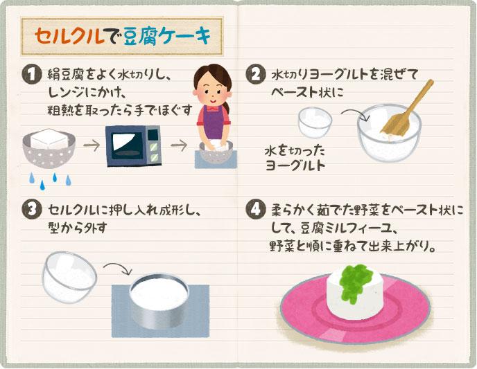 簡単にできる豆腐ケーキ
