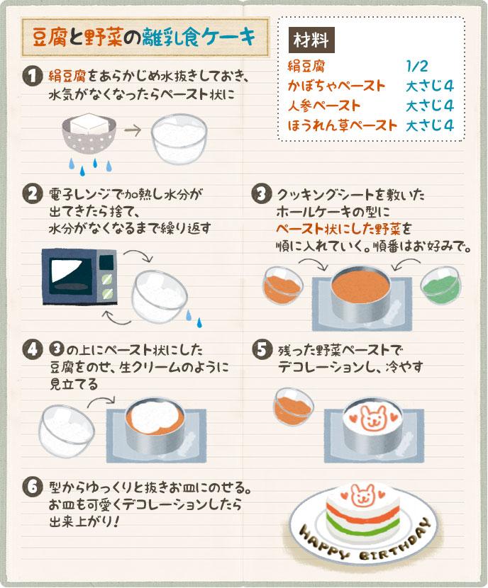 豆腐と野菜の離乳食ケーキ