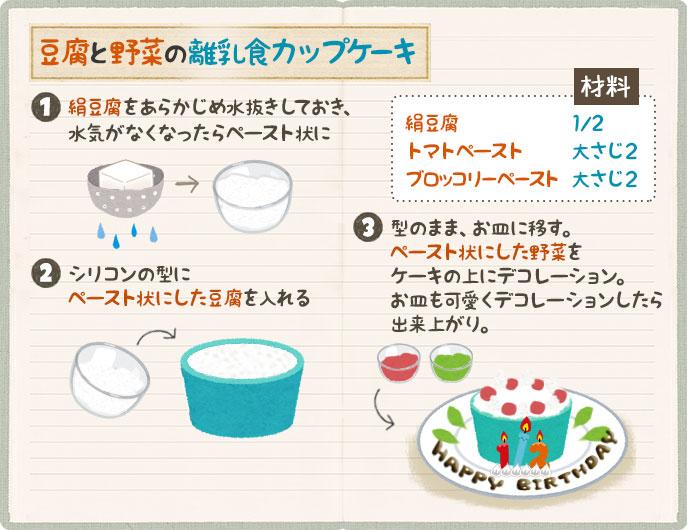 豆腐と野菜の離乳食カップケーキ