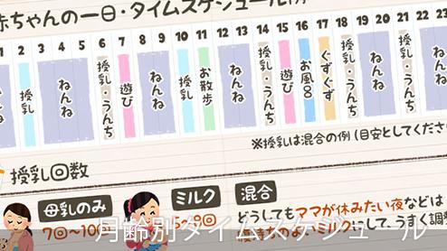 赤ちゃんの生活リズム表を作ろう!タイムスケジュール例