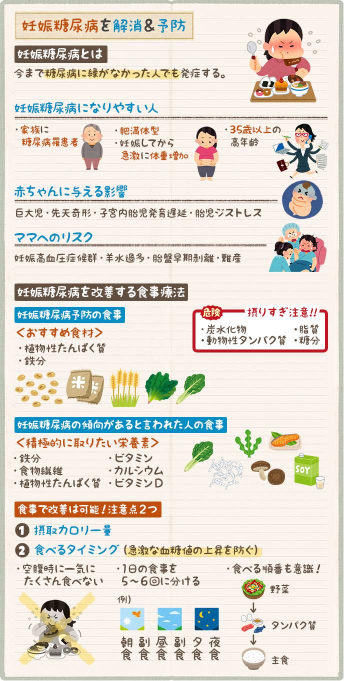 妊娠糖尿病の予防方法