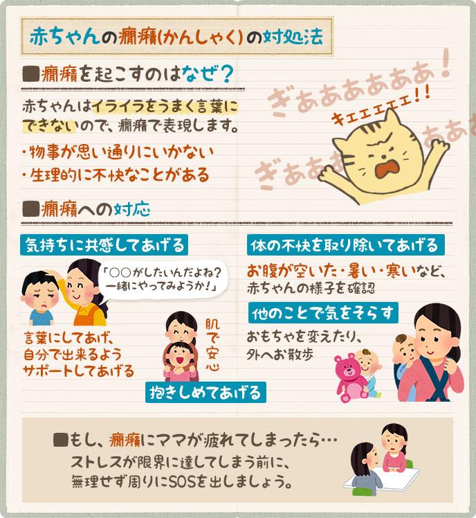 赤ちゃんの癇癪の対処法
