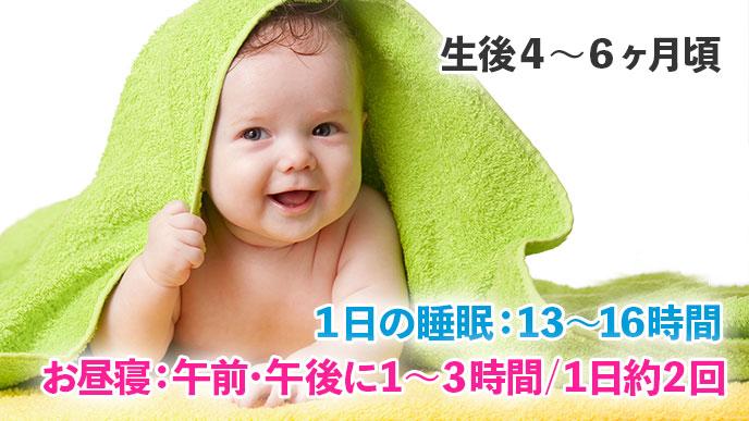 生後4~6ヶ月の赤ちゃんの平均睡眠時間