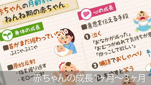 赤ちゃんの成長を月齢ごとに見比べ!お誕生~3ヶ月の変化