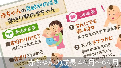 赤ちゃんの成長を月齢で見比べ!4~6ヶ月の変化と発育Q&A